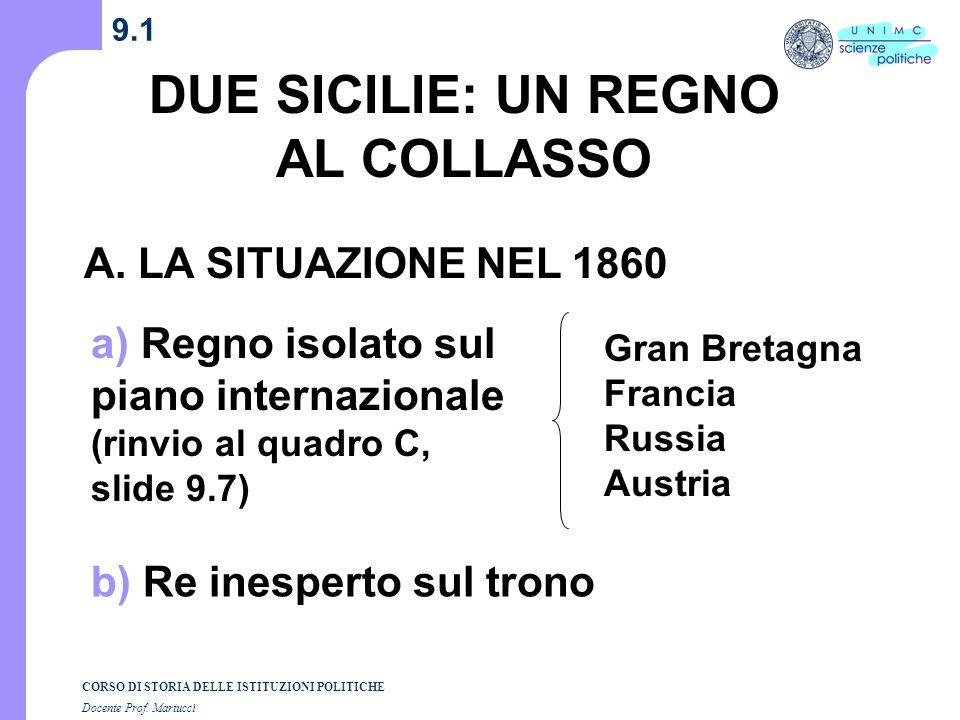 CORSO DI STORIA DELLE ISTITUZIONI POLITICHE Docente Prof. Martucci 9.1 DUE SICILIE: UN REGNO AL COLLASSO A. LA SITUAZIONE NEL 1860 a) Regno isolato su