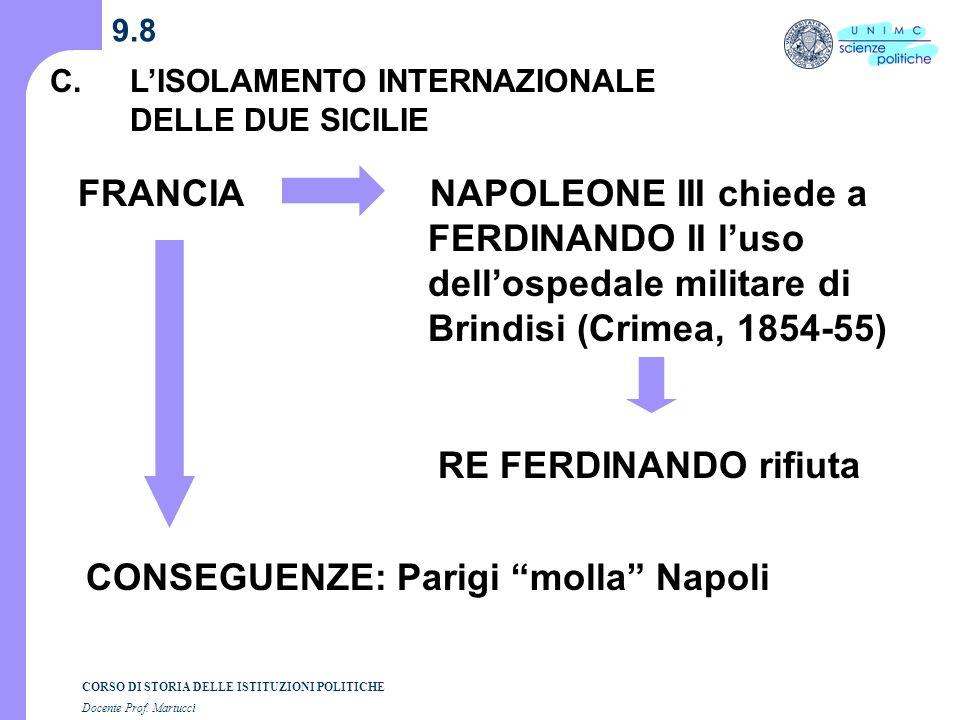 CORSO DI STORIA DELLE ISTITUZIONI POLITICHE Docente Prof. Martucci 9.8 FRANCIANAPOLEONE III chiede a FERDINANDO II luso dellospedale militare di Brind