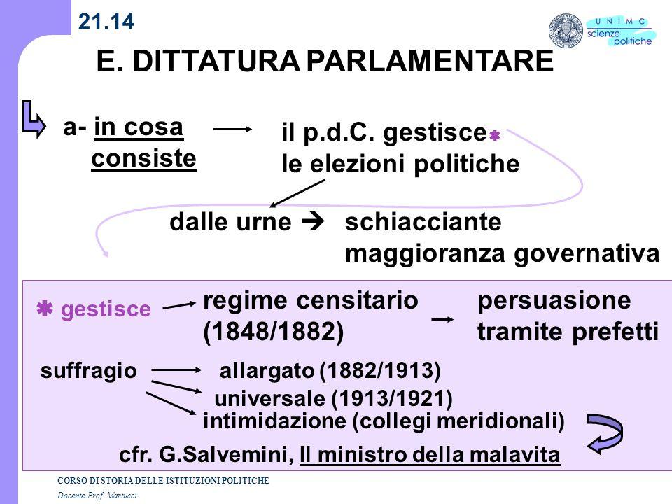 CORSO DI STORIA DELLE ISTITUZIONI POLITICHE Docente Prof. Martucci 21.14 E. DITTATURA PARLAMENTARE a- in cosa consiste il p.d.C. gestisce le elezioni