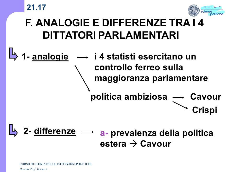CORSO DI STORIA DELLE ISTITUZIONI POLITICHE Docente Prof. Martucci 21.17 F. ANALOGIE E DIFFERENZE TRA I 4 DITTATORI PARLAMENTARI 1- analogiei 4 statis