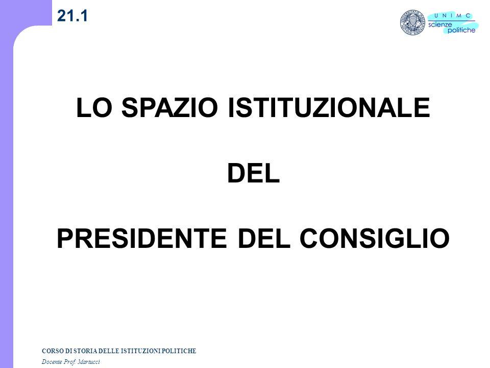 CORSO DI STORIA DELLE ISTITUZIONI POLITICHE Docente Prof. Martucci 21.1 LO SPAZIO ISTITUZIONALE DEL PRESIDENTE DEL CONSIGLIO