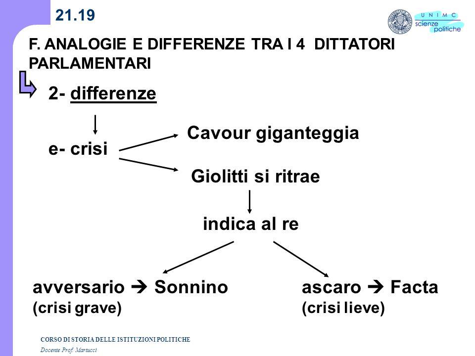 CORSO DI STORIA DELLE ISTITUZIONI POLITICHE Docente Prof. Martucci 21.19 F. ANALOGIE E DIFFERENZE TRA I 4 DITTATORI PARLAMENTARI 2- differenze e- cris
