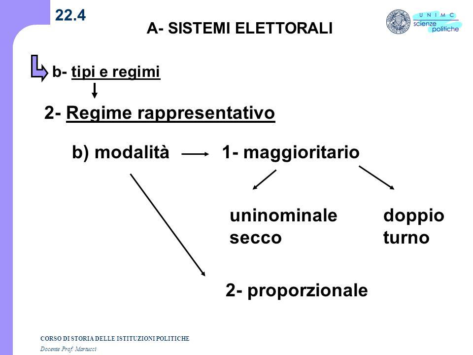 CORSO DI STORIA DELLE ISTITUZIONI POLITICHE Docente Prof. Martucci 22.4 A- SISTEMI ELETTORALI b) modalità1- maggioritario 2- proporzionale uninominale