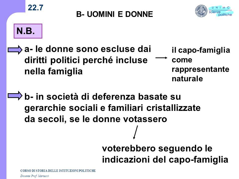 CORSO DI STORIA DELLE ISTITUZIONI POLITICHE Docente Prof. Martucci 22.7 B- UOMINI E DONNE N.B. a- le donne sono escluse dai diritti politici perché in