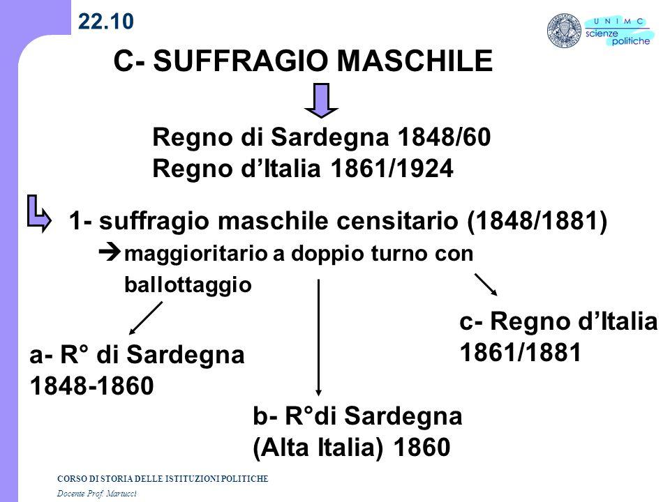 CORSO DI STORIA DELLE ISTITUZIONI POLITICHE Docente Prof. Martucci 22.10 C- SUFFRAGIO MASCHILE 1- suffragio maschile censitario (1848/1881) maggiorita