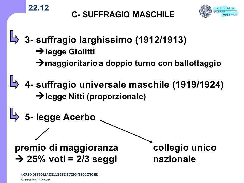 CORSO DI STORIA DELLE ISTITUZIONI POLITICHE Docente Prof. Martucci 22.12 C- SUFFRAGIO MASCHILE 3- suffragio larghissimo (1912/1913) legge Giolitti mag