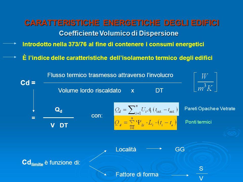 CARATTERISTICHE ENERGETICHE DEGLI EDIFICI Coefficiente Volumico di Dispersione Introdotto nella 373/76 al fine di contenere i consumi energetici È lin