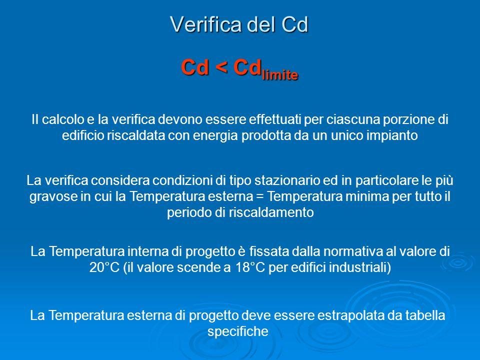 Verifica del Cd Cd < Cd limite Il calcolo e la verifica devono essere effettuati per ciascuna porzione di edificio riscaldata con energia prodotta da