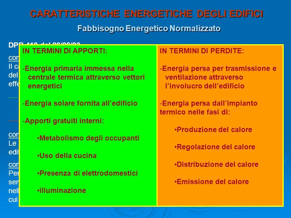 CARATTERISTICHE ENERGETICHE DEGLI EDIFICI Fabbisogno Energetico Normalizzato DPR 412 del 26/08/93 comma 3 Il calcolo del fabbisogno energetico convenz