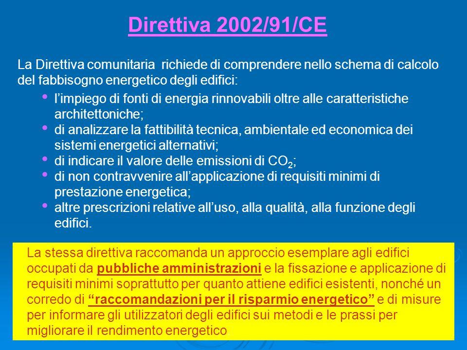 Direttiva 2002/91/CE La Direttiva comunitaria richiede di comprendere nello schema di calcolo del fabbisogno energetico degli edifici: limpiego di fon