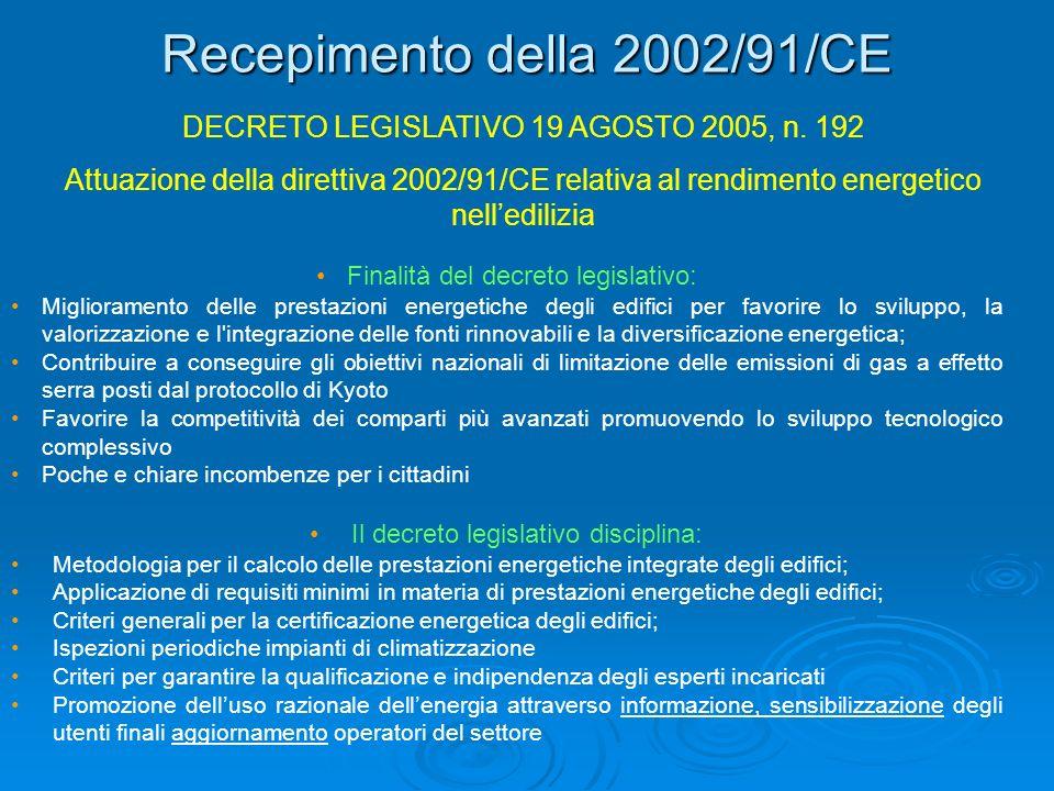 Recepimento della 2002/91/CE DECRETO LEGISLATIVO 19 AGOSTO 2005, n. 192 Attuazione della direttiva 2002/91/CE relativa al rendimento energetico nelled