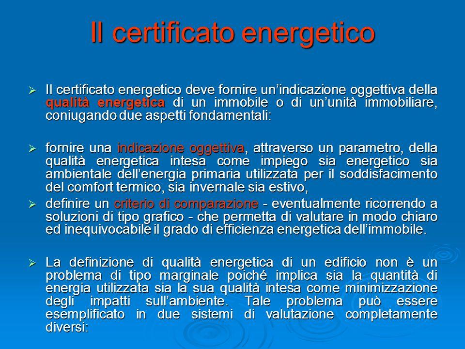 Il certificato energetico Il certificato energetico deve fornire unindicazione oggettiva della qualità energetica di un immobile o di ununità immobili