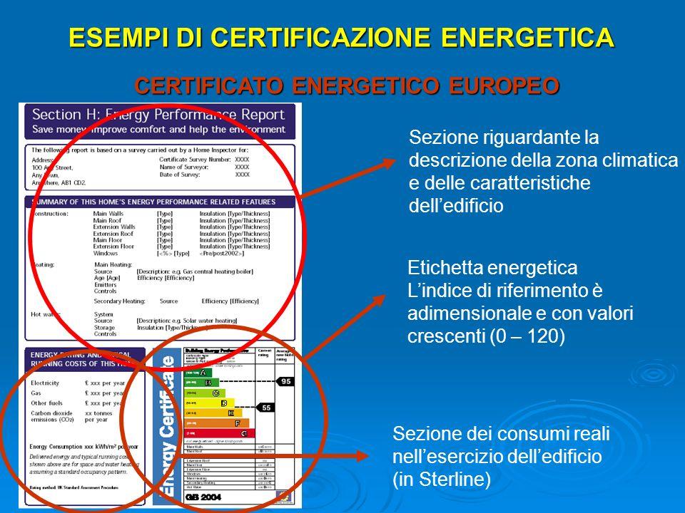 ESEMPI DI CERTIFICAZIONE ENERGETICA CERTIFICATO ENERGETICO EUROPEO Sezione riguardante la descrizione della zona climatica e delle caratteristiche del