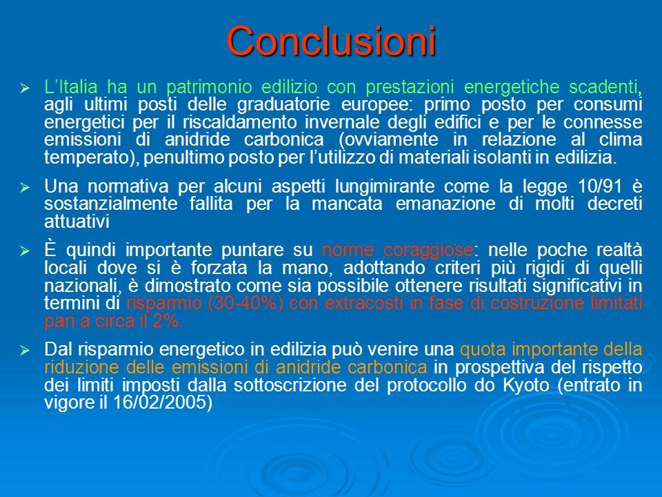 Conclusioni LItalia ha un patrimonio edilizio con prestazioni energetiche scadenti, agli ultimi posti delle graduatorie europee: primo posto per consu