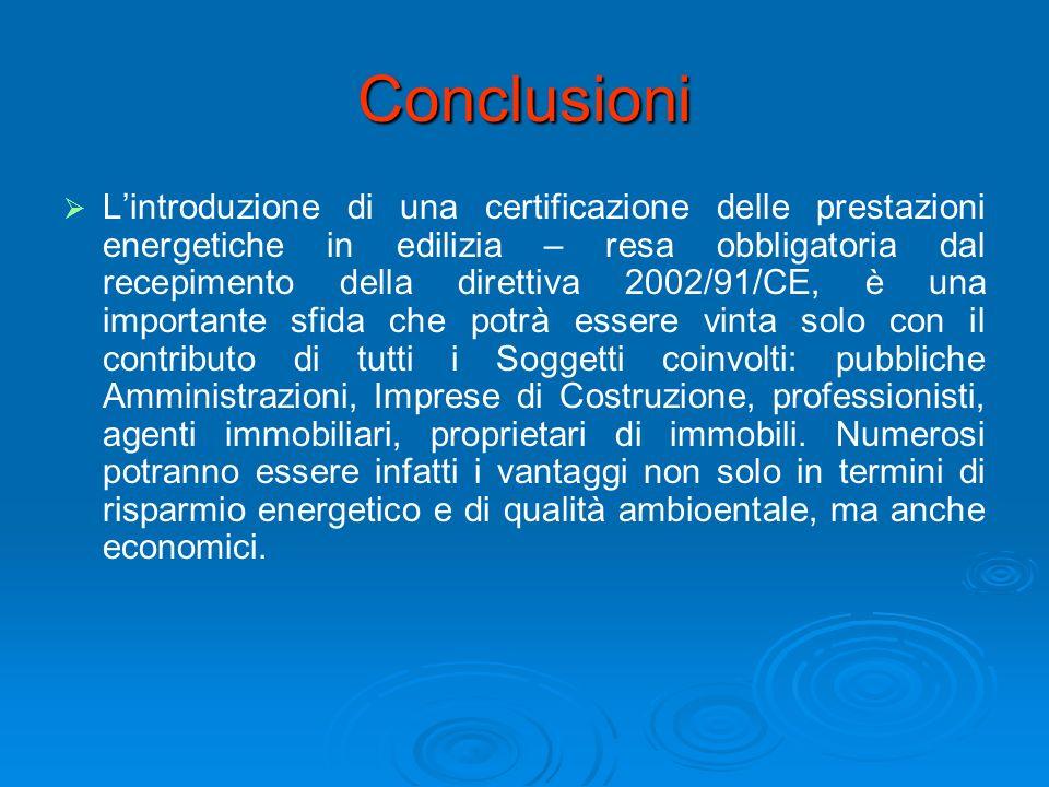 Conclusioni Lintroduzione di una certificazione delle prestazioni energetiche in edilizia – resa obbligatoria dal recepimento della direttiva 2002/91/