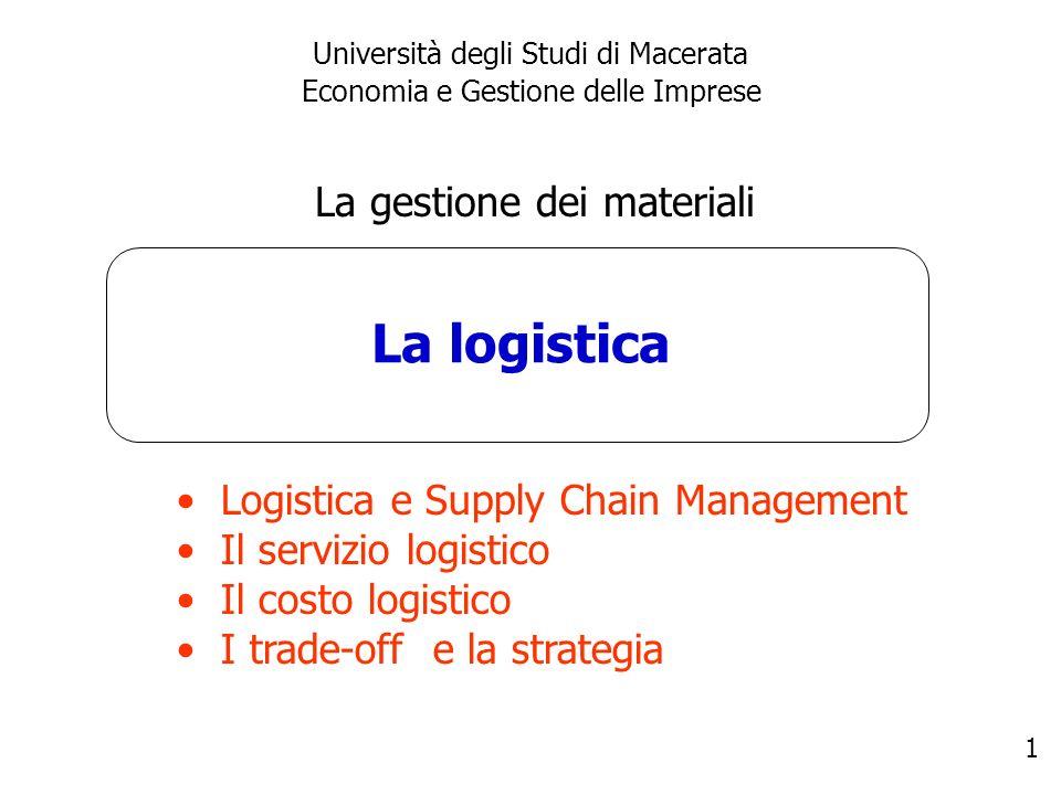 1 La logistica Università degli Studi di Macerata Economia e Gestione delle Imprese La gestione dei materiali Logistica e Supply Chain Management Il s