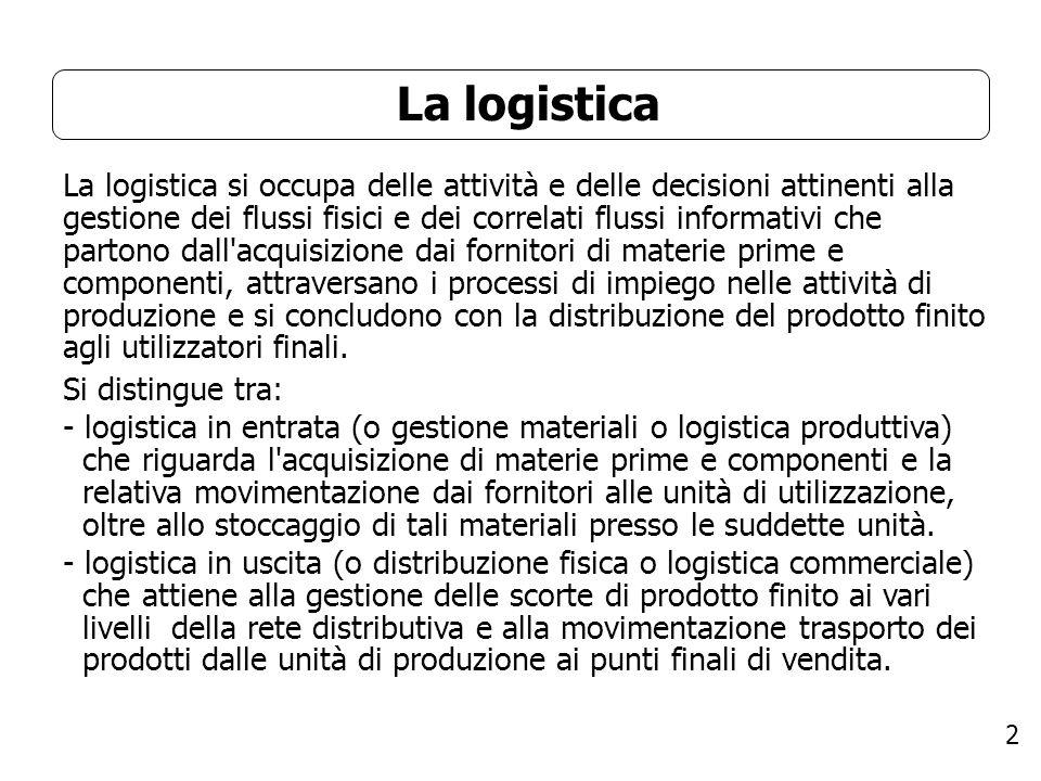 2 La logistica La logistica si occupa delle attività e delle decisioni attinenti alla gestione dei flussi fisici e dei correlati flussi informativi ch