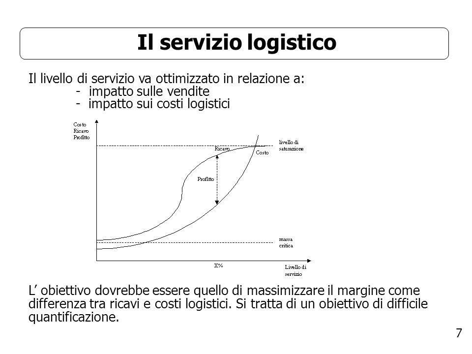 7 Il servizio logistico L obiettivo dovrebbe essere quello di massimizzare il margine come differenza tra ricavi e costi logistici. Si tratta di un ob
