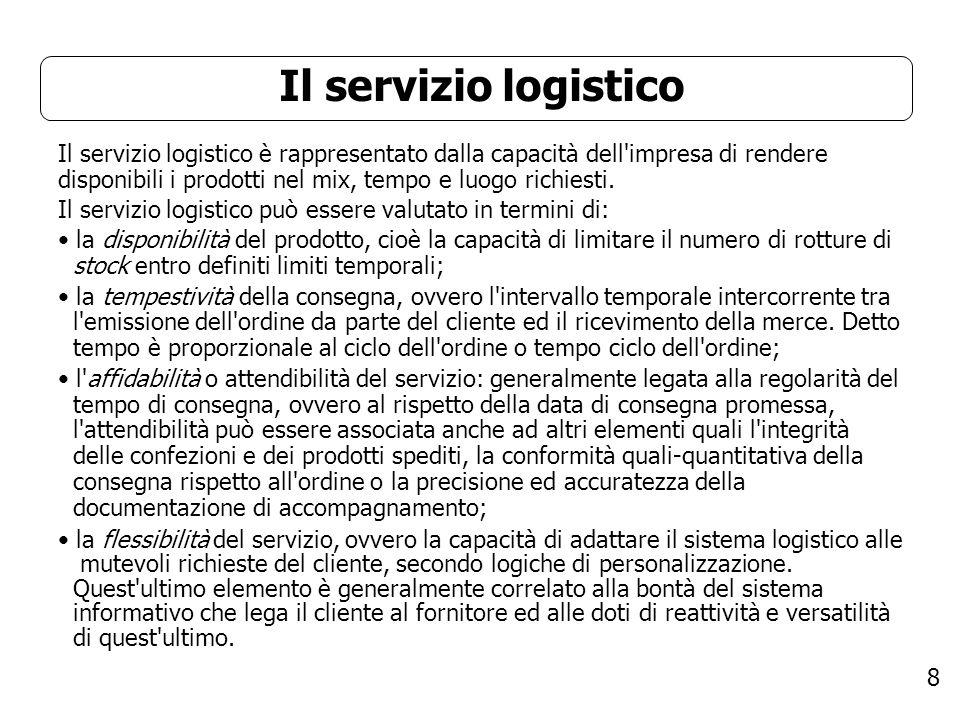8 Il servizio logistico Il servizio logistico è rappresentato dalla capacità dell'impresa di rendere disponibili i prodotti nel mix, tempo e luogo ric