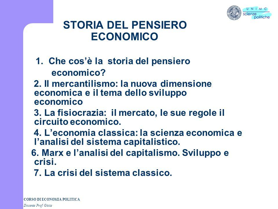 CORSO DI STORIA DEL PENSIERO ECONOMICO Docente Prof. GIOIA II SEMESTRE A.A. 2004-2005