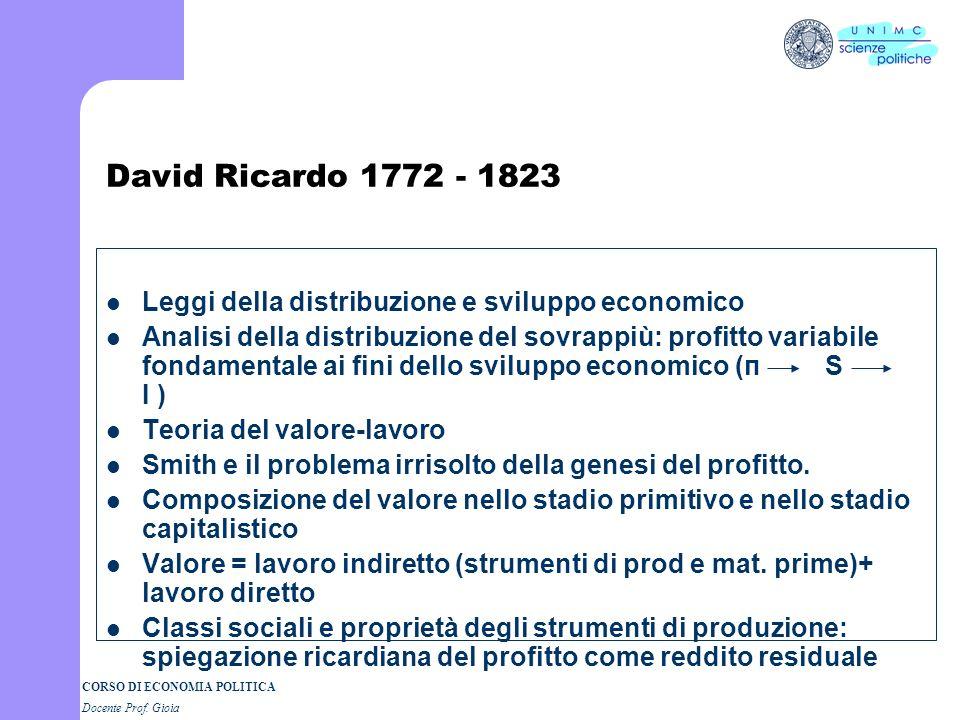 CORSO DI ECONOMIA POLITICA Docente Prof. Gioia A. Smith e il problema del profitto Teoria del valore-lavoro: genesi del profitto Valore Prezzo Redditi