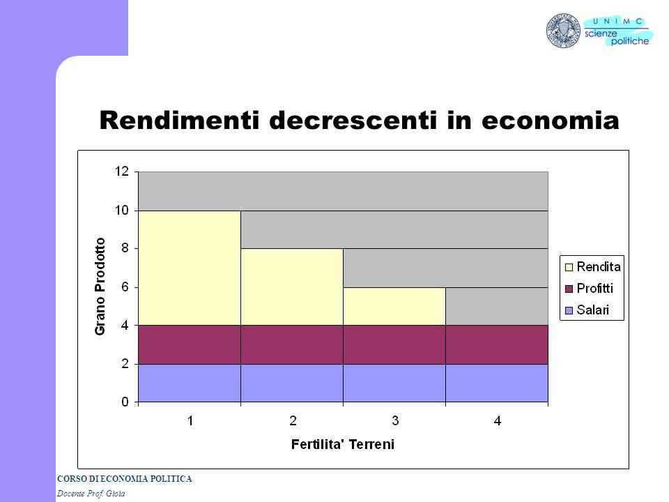 CORSO DI ECONOMIA POLITICA Docente Prof. Gioia D. Ricardo e la caduta del s. d. p. Il problema dello sviluppo economico La caduta tendenziale del sagg
