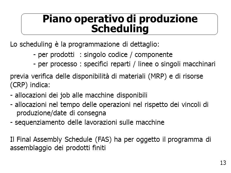 13 Piano operativo di produzione Scheduling Lo scheduling è la programmazione di dettaglio: - per prodotti: singolo codice / componente - per processo