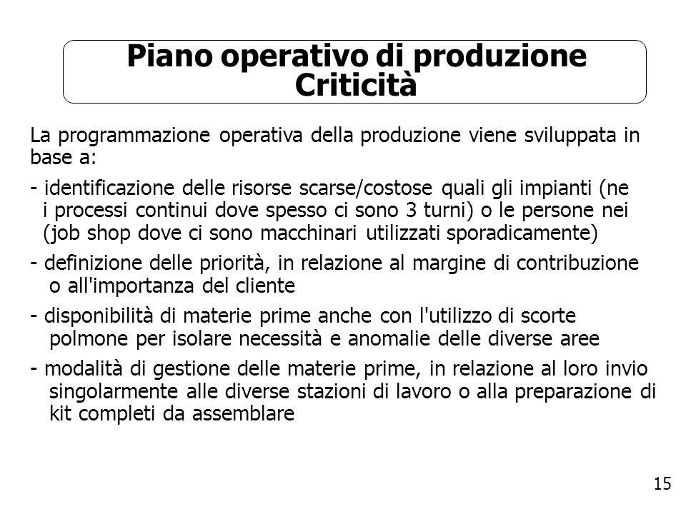 15 Piano operativo di produzione Criticità La programmazione operativa della produzione viene sviluppata in base a: - identificazione delle risorse sc