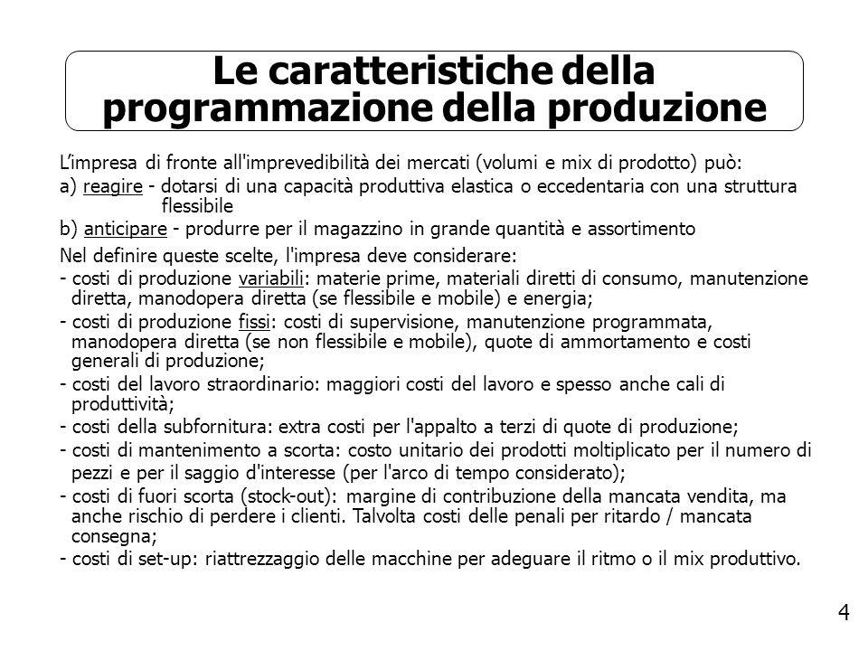 4 Le caratteristiche della programmazione della produzione Limpresa di fronte all'imprevedibilità dei mercati (volumi e mix di prodotto) può: a) reagi