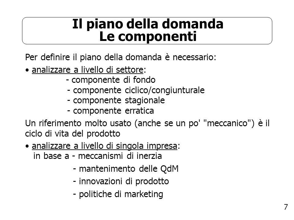 7 Il piano della domanda Le componenti Per definire il piano della domanda è necessario: analizzare a livello di settore: - componente di fondo - comp