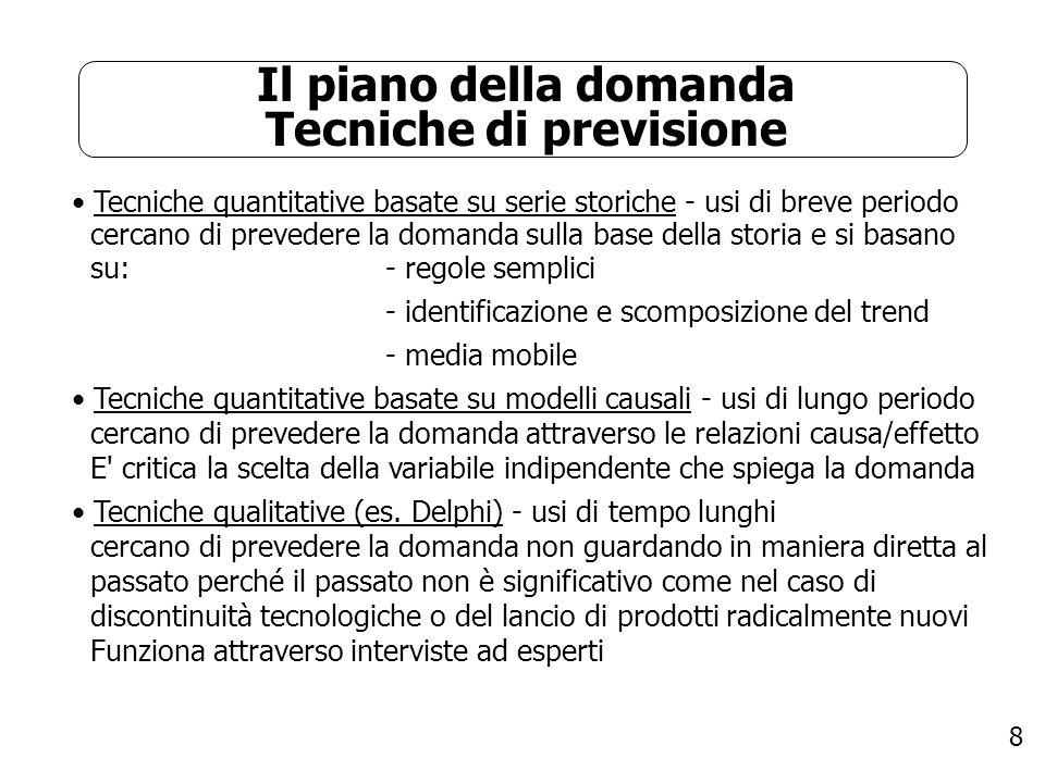 8 Il piano della domanda Tecniche di previsione Tecniche quantitative basate su serie storiche - usi di breve periodo cercano di prevedere la domanda
