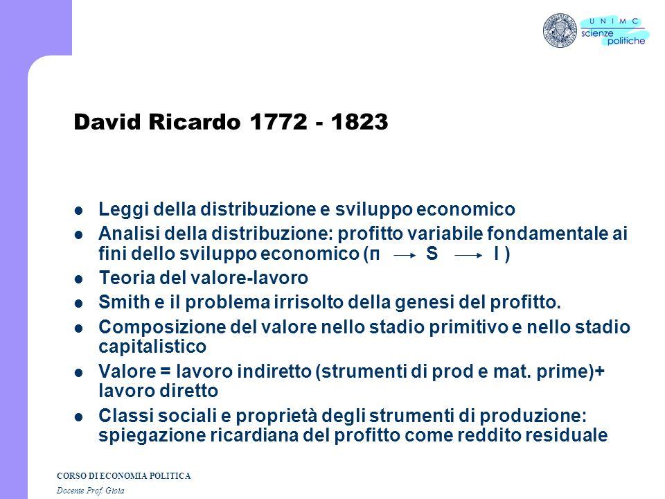 CORSO DI ECONOMIA POLITICA Docente Prof. Gioia A. Smith 3 Teoria del valore-lavoro: genesi del profitto Valore Prezzo Redditi sociali (rendita, profit