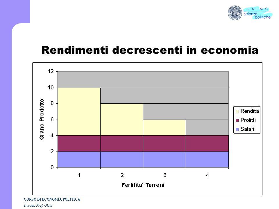 CORSO DI ECONOMIA POLITICA Docente Prof. Gioia D. Ricardo 2 Il problema dello sviluppo economico La caduta tendenziale del saggio medio di profitto Re