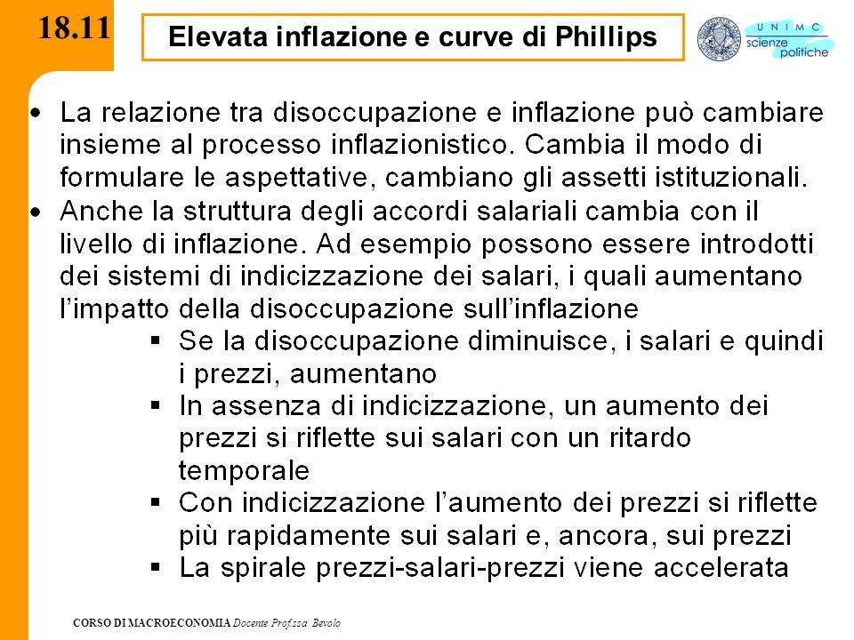 CORSO DI MACROECONOMIA Docente Prof.ssa Bevolo 18.11 Elevata inflazione e curve di Phillips