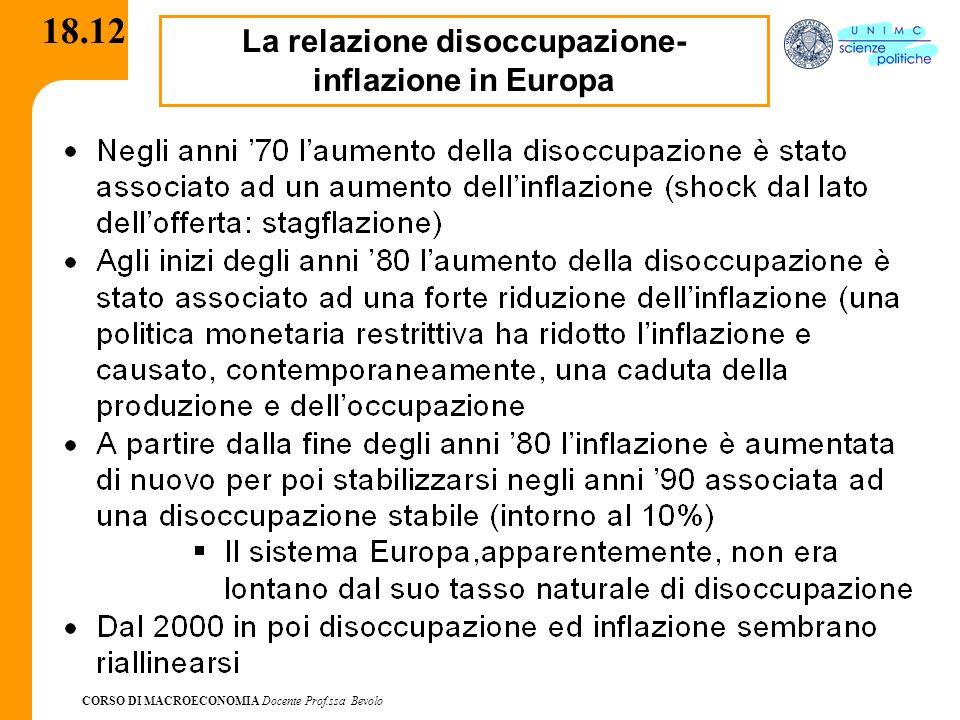 CORSO DI MACROECONOMIA Docente Prof.ssa Bevolo 18.12 La relazione disoccupazione- inflazione in Europa