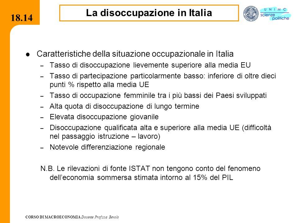 CORSO DI MACROECONOMIA Docente Prof.ssa Bevolo 18.14 Caratteristiche della situazione occupazionale in Italia – Tasso di disoccupazione lievemente sup