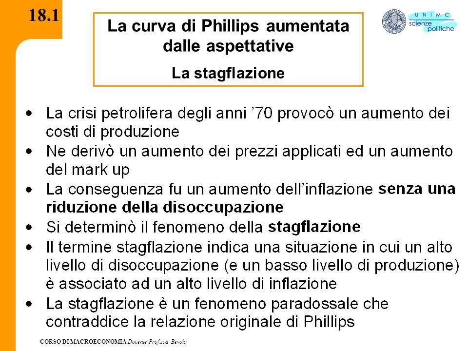 CORSO DI MACROECONOMIA Docente Prof.ssa Bevolo 18.1 La curva di Phillips aumentata dalle aspettative La stagflazione
