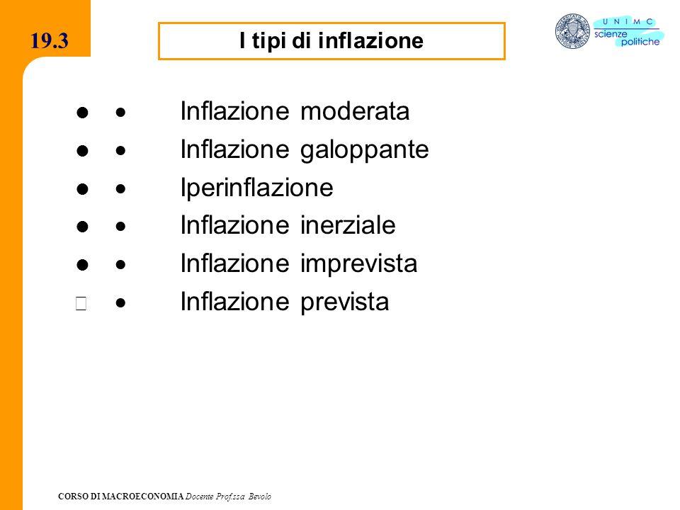 CORSO DI MACROECONOMIA Docente Prof.ssa Bevolo 19.3 Inflazione moderata Inflazione galoppante Iperinflazione Inflazione inerziale Inflazione imprevist