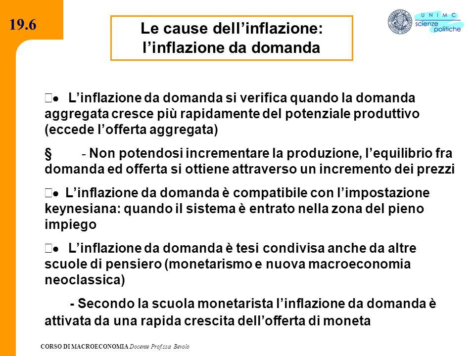 CORSO DI MACROECONOMIA Docente Prof.ssa Bevolo 19.6 Le cause dellinflazione: linflazione da domanda Linflazione da domanda si verifica quando la doman