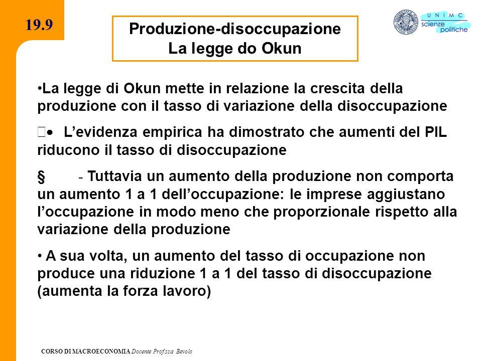 CORSO DI MACROECONOMIA Docente Prof.ssa Bevolo 19.9 Produzione-disoccupazione La legge do Okun La legge di Okun mette in relazione la crescita della p