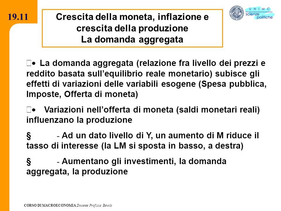 CORSO DI MACROECONOMIA Docente Prof.ssa Bevolo 19.11 Crescita della moneta, inflazione e crescita della produzione La domanda aggregata La domanda agg