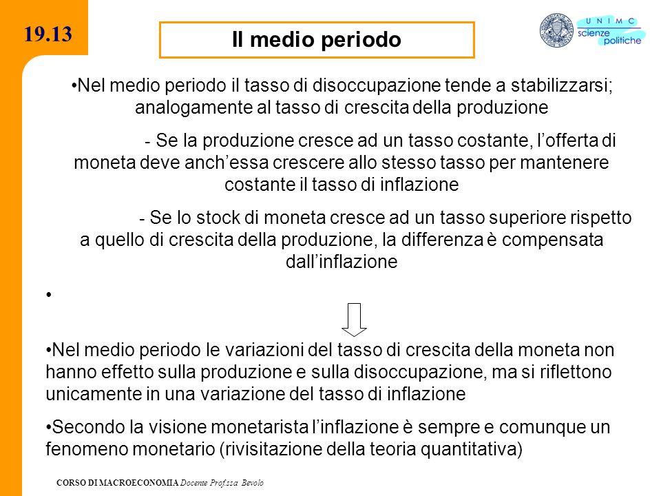 CORSO DI MACROECONOMIA Docente Prof.ssa Bevolo 19.13 Il medio periodo Nel medio periodo il tasso di disoccupazione tende a stabilizzarsi; analogamente