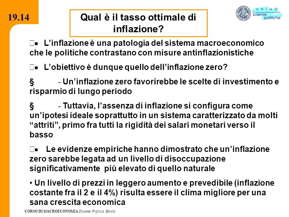 CORSO DI MACROECONOMIA Docente Prof.ssa Bevolo 19.14 Qual è il tasso ottimale di inflazione? Linflazione è una patologia del sistema macroeconomico ch