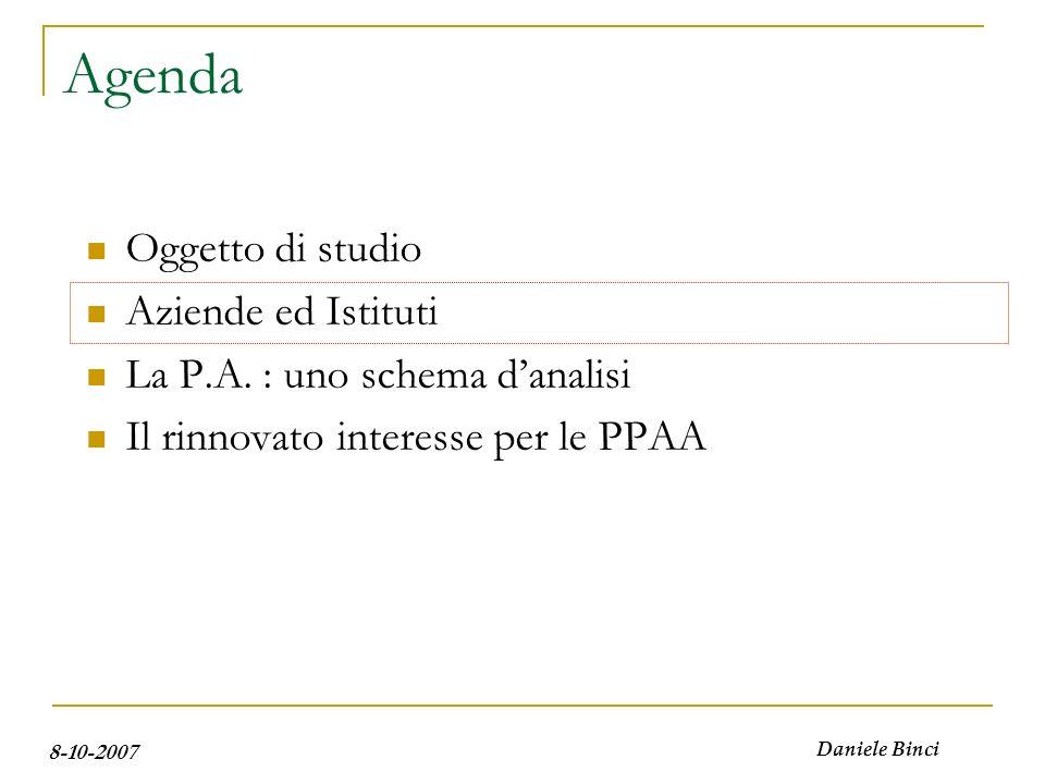 Daniele Binci 8-10-2007 Definizione dell oggetto di analisi Di tutta la P.A.