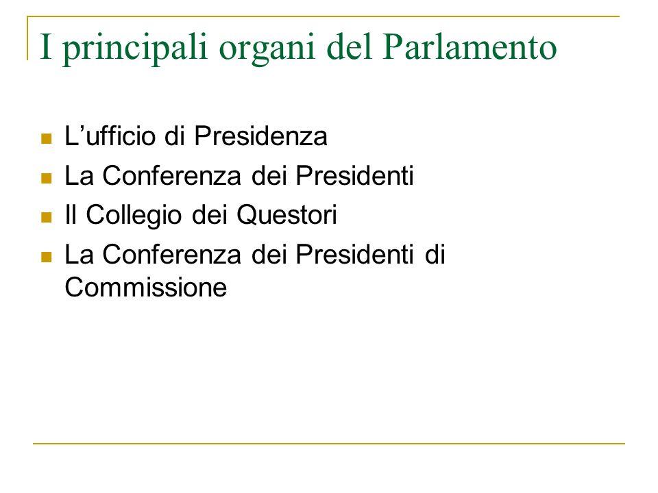 I principali organi del Parlamento Lufficio di Presidenza La Conferenza dei Presidenti Il Collegio dei Questori La Conferenza dei Presidenti di Commissione