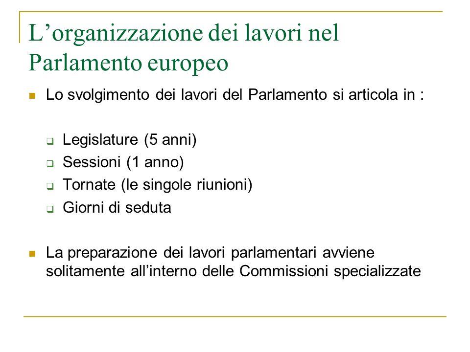 Lorganizzazione dei lavori nel Parlamento europeo Lo svolgimento dei lavori del Parlamento si articola in : Legislature (5 anni) Sessioni (1 anno) Tornate (le singole riunioni) Giorni di seduta La preparazione dei lavori parlamentari avviene solitamente allinterno delle Commissioni specializzate
