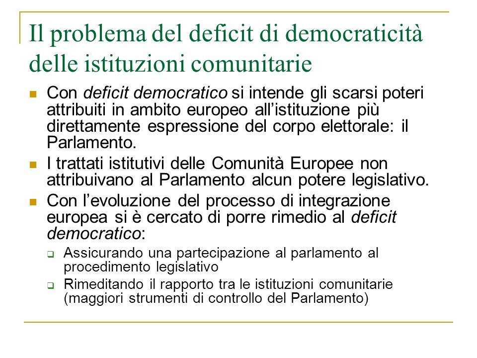 Il problema del deficit di democraticità delle istituzioni comunitarie Con deficit democratico si intende gli scarsi poteri attribuiti in ambito europeo allistituzione più direttamente espressione del corpo elettorale: il Parlamento.