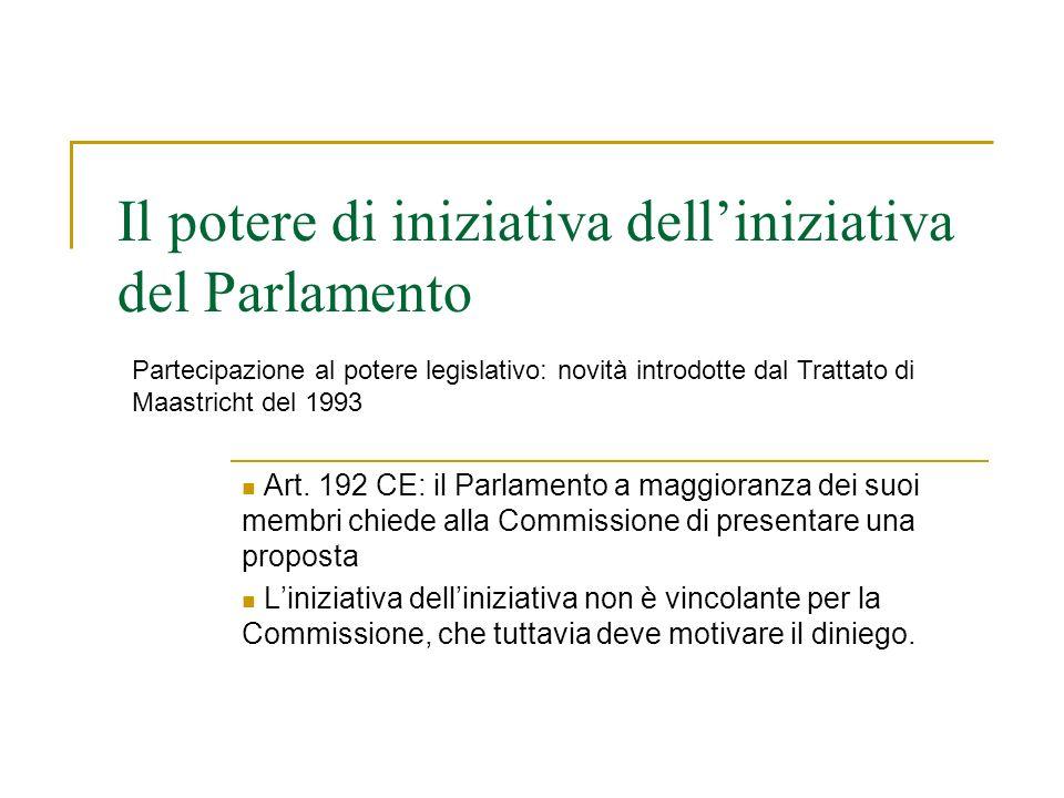 Il potere di iniziativa delliniziativa del Parlamento Art.