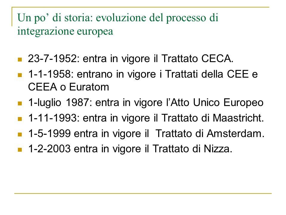 Un po di storia: evoluzione del processo di integrazione europea 23-7-1952: entra in vigore il Trattato CECA.