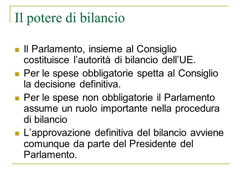 Il potere di bilancio Il Parlamento, insieme al Consiglio costituisce lautorità di bilancio dellUE.